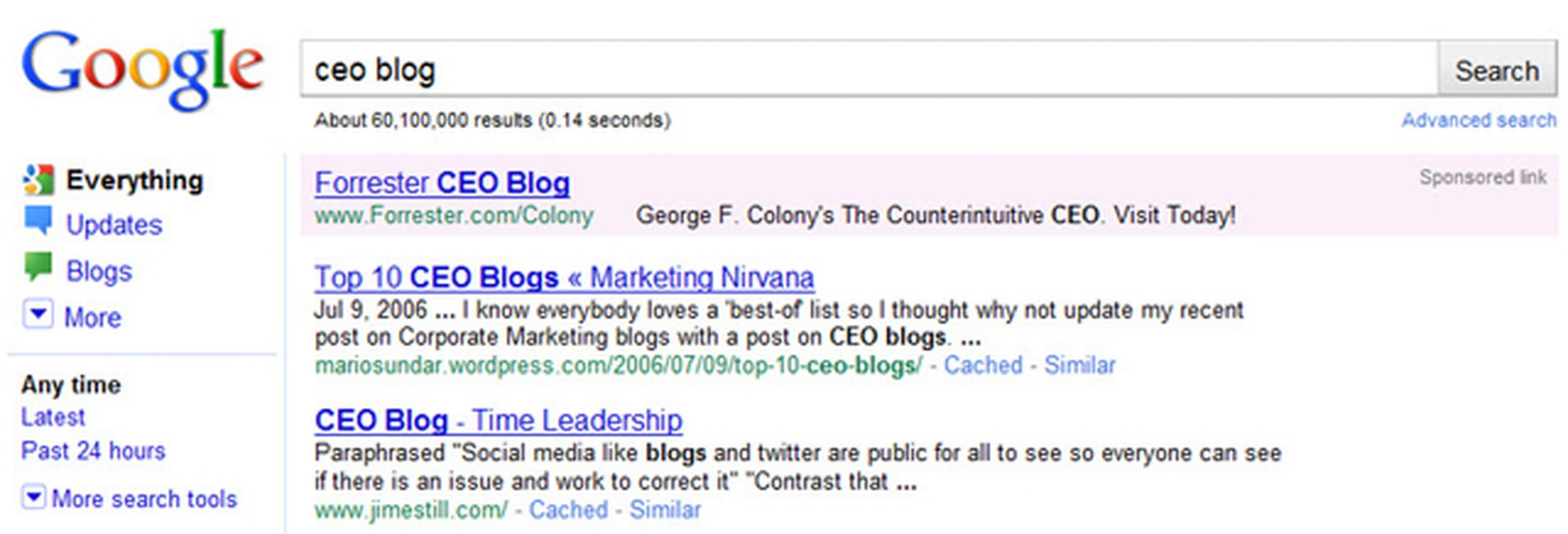 The Counterintuitive CEO: Promote Your Blog
