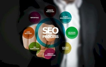 How To Get Started With SEO?