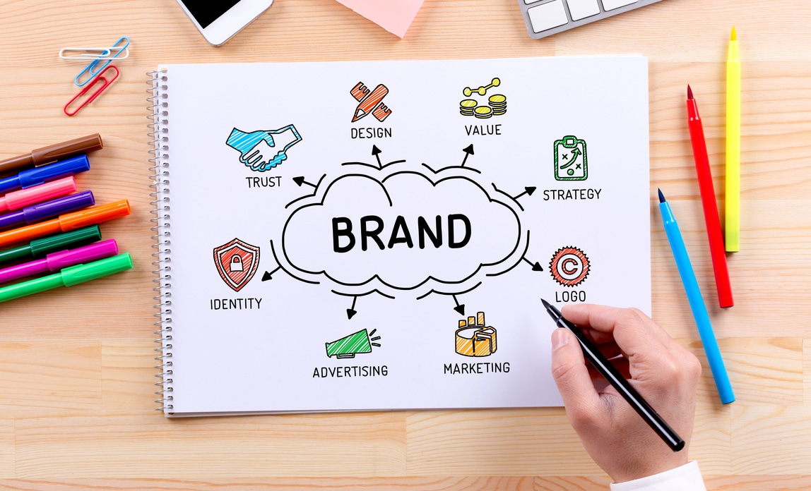 Brand & Logo Questionnaire: 20 Questions to Get You Started